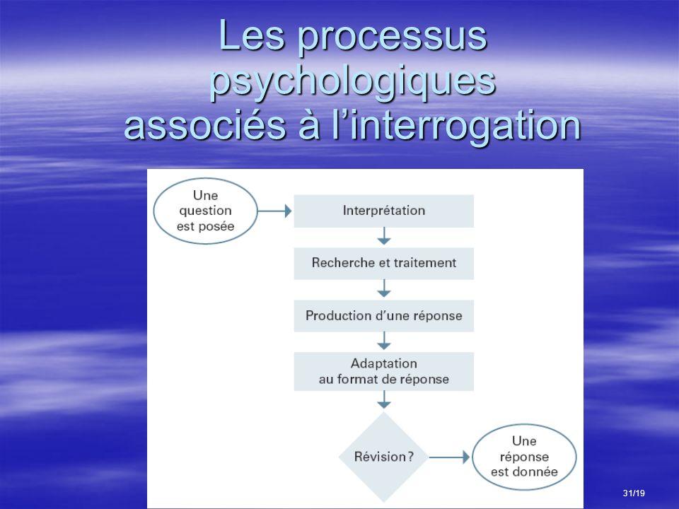 Les processus psychologiques associés à l'interrogation