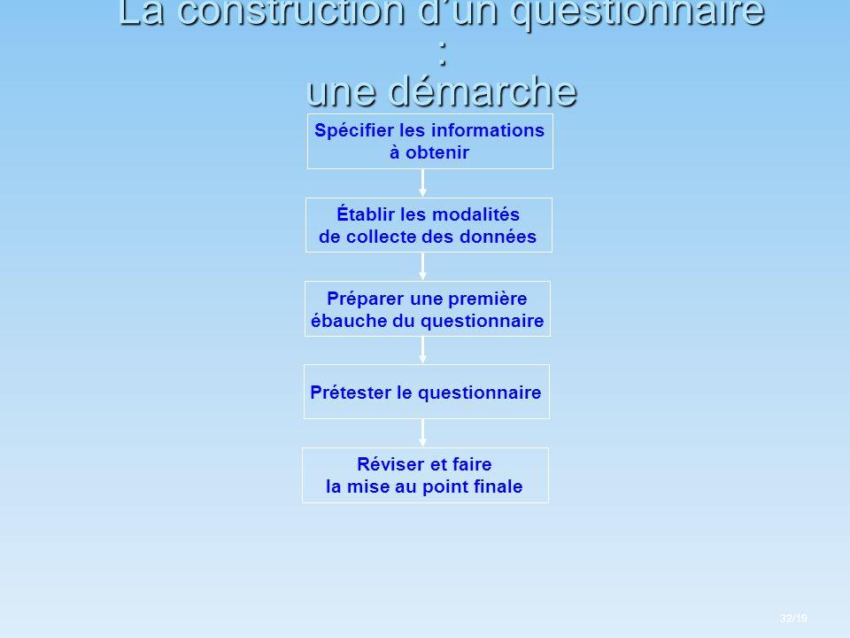 La construction d'un questionnaire : une démarche