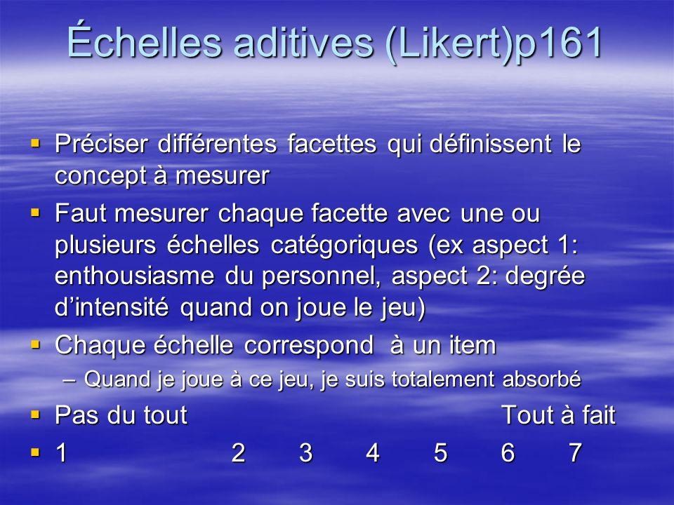 Échelles aditives (Likert)p161
