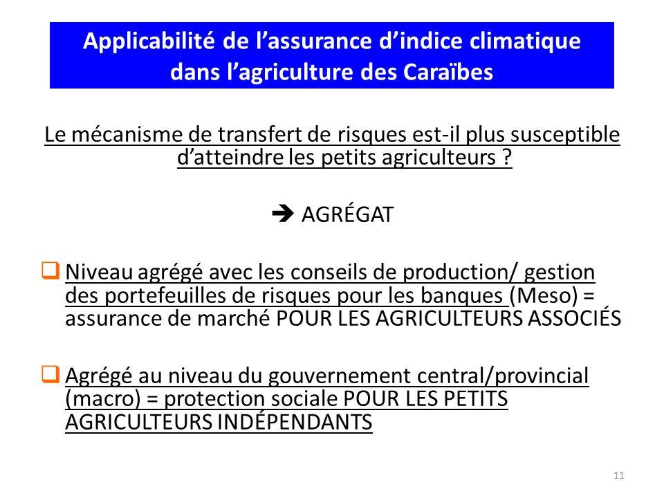 Applicabilité de l'assurance d'indice climatique dans l'agriculture des Caraïbes