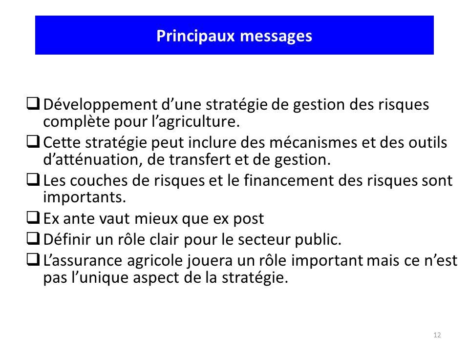 Principaux messages Développement d'une stratégie de gestion des risques complète pour l'agriculture.