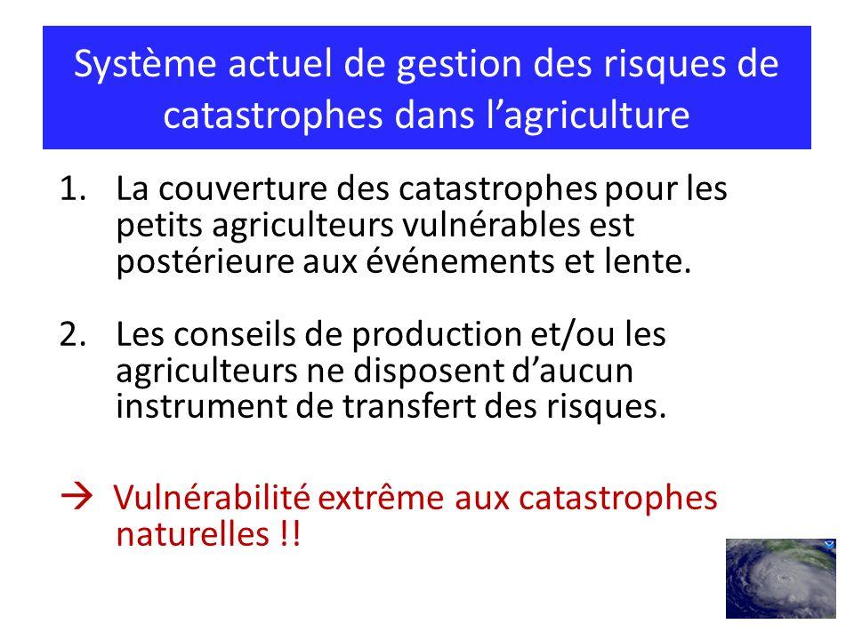 Système actuel de gestion des risques de catastrophes dans l'agriculture