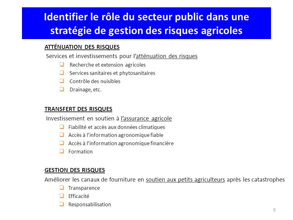 Identifier le rôle du secteur public dans une stratégie de gestion des risques agricoles