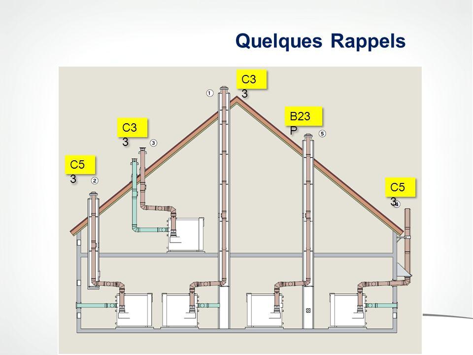Quelques Rappels C33 B23P C33 C53 C53
