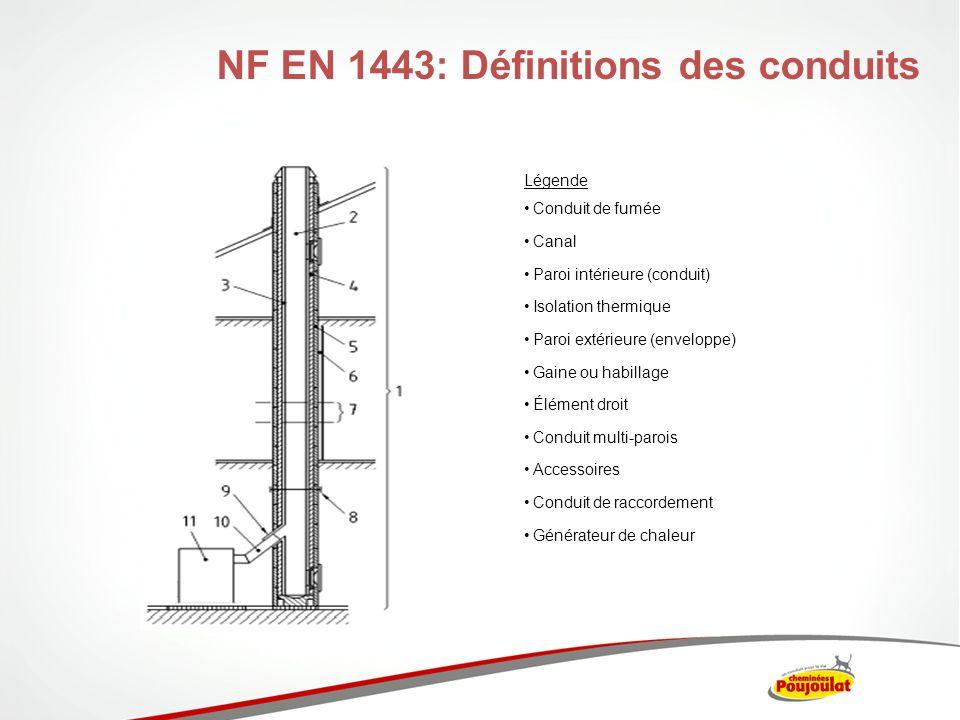 NF EN 1443: Définitions des conduits