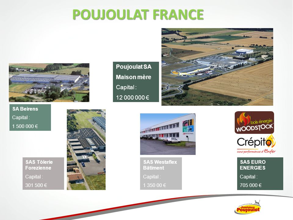 POUJOULAT FRANCE Poujoulat SA Maison mère Capital : 12 000 000 €
