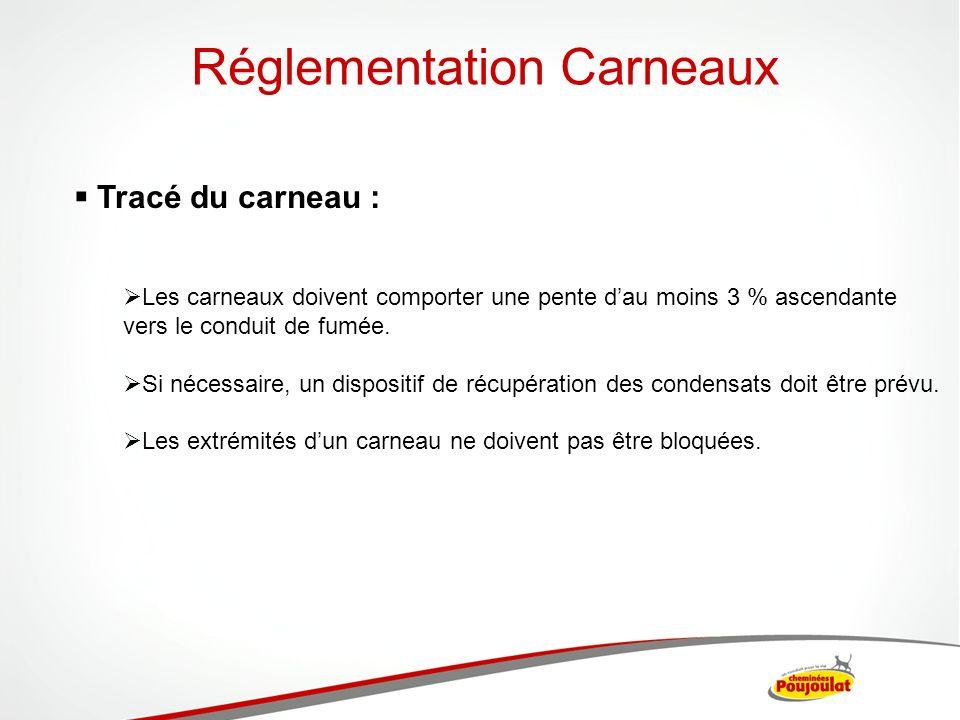 Réglementation Carneaux