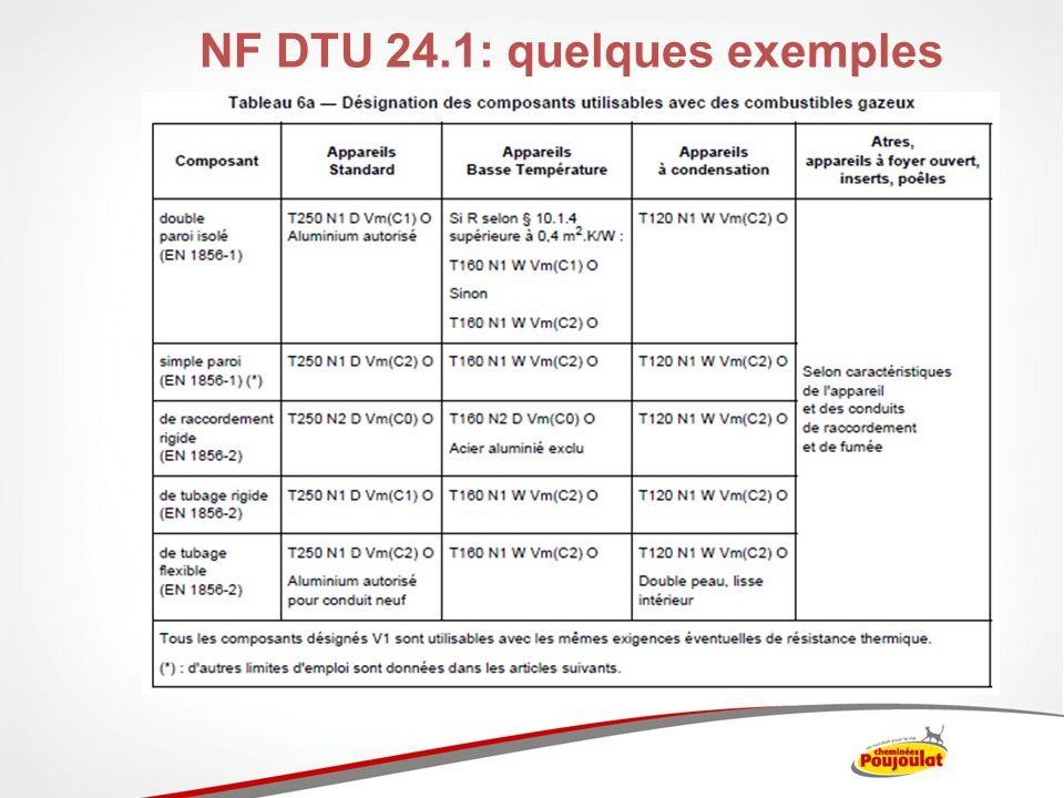 NF DTU 24.1: quelques exemples