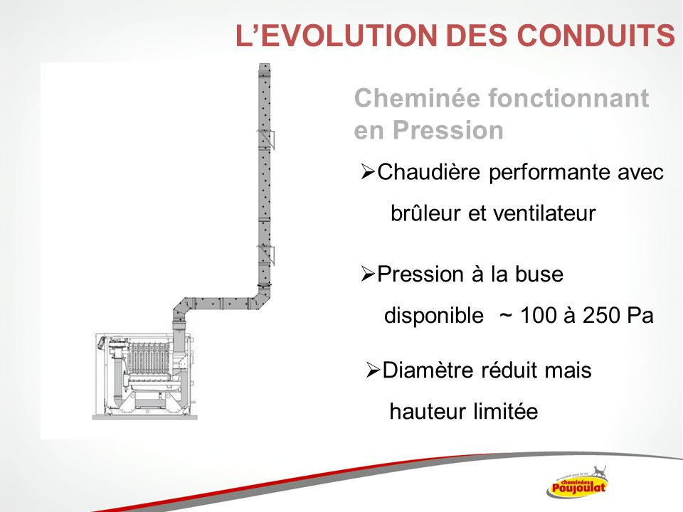 L'EVOLUTION DES CONDUITS