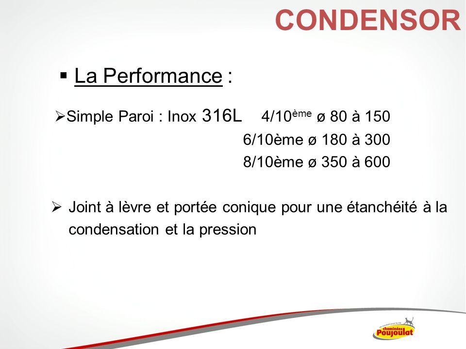 CONDENSOR La Performance :