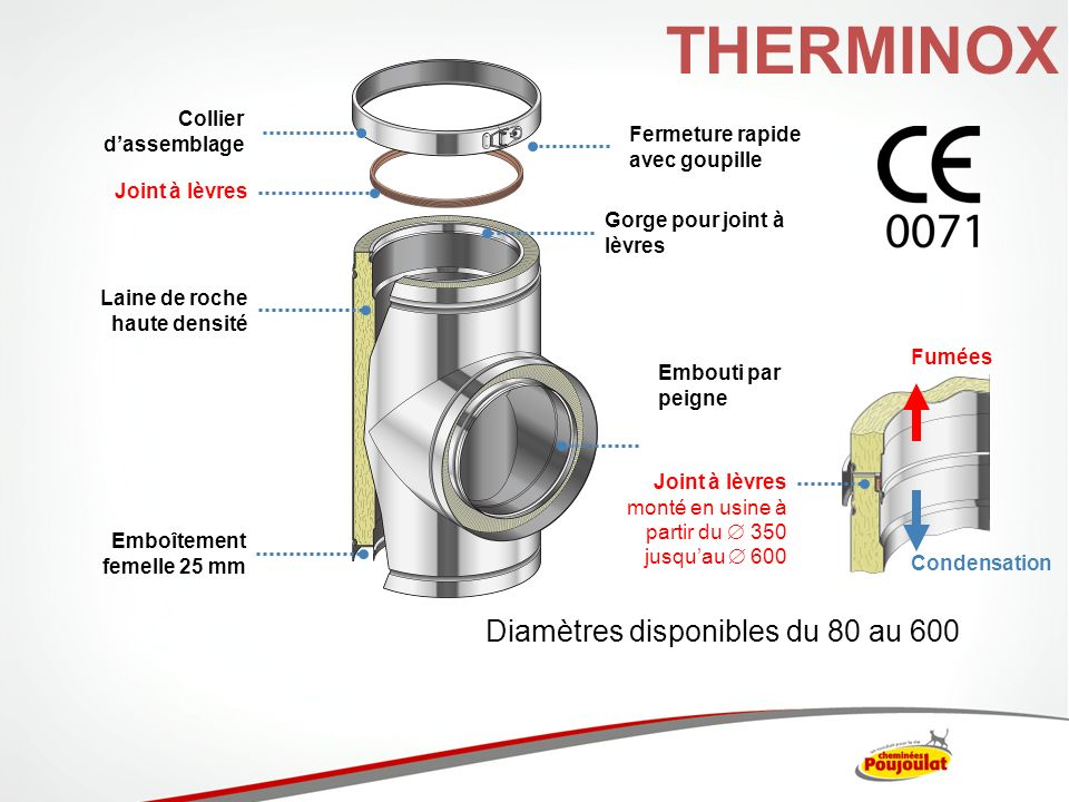 THERMINOX Diamètres disponibles du 80 au 600 Collier d'assemblage