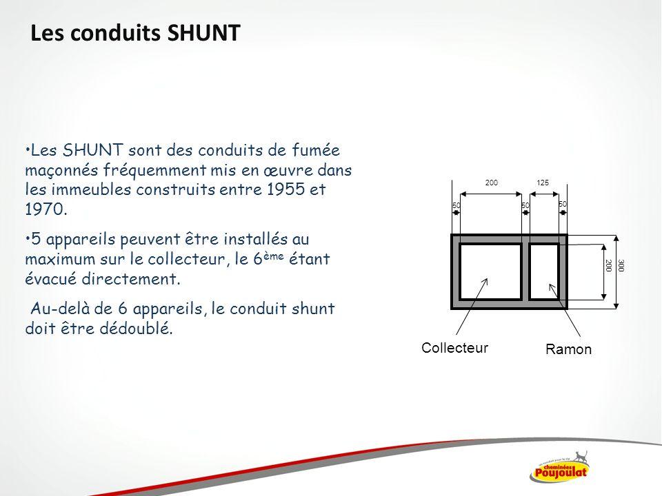 Les conduits SHUNT Les SHUNT sont des conduits de fumée maçonnés fréquemment mis en œuvre dans les immeubles construits entre 1955 et 1970.