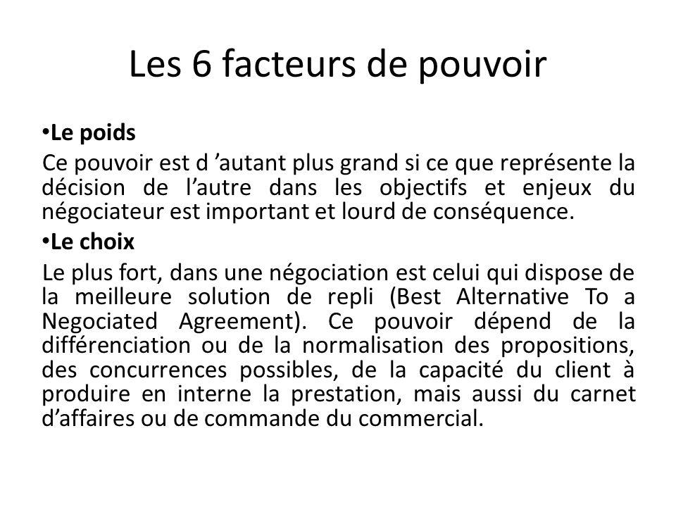 Les 6 facteurs de pouvoir