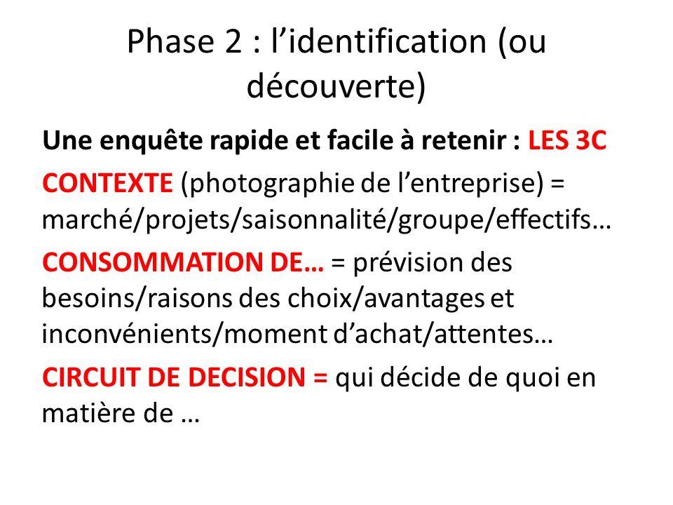 Phase 2 : l'identification (ou découverte)