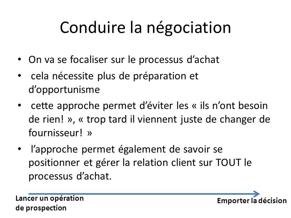 Conduire la négociation