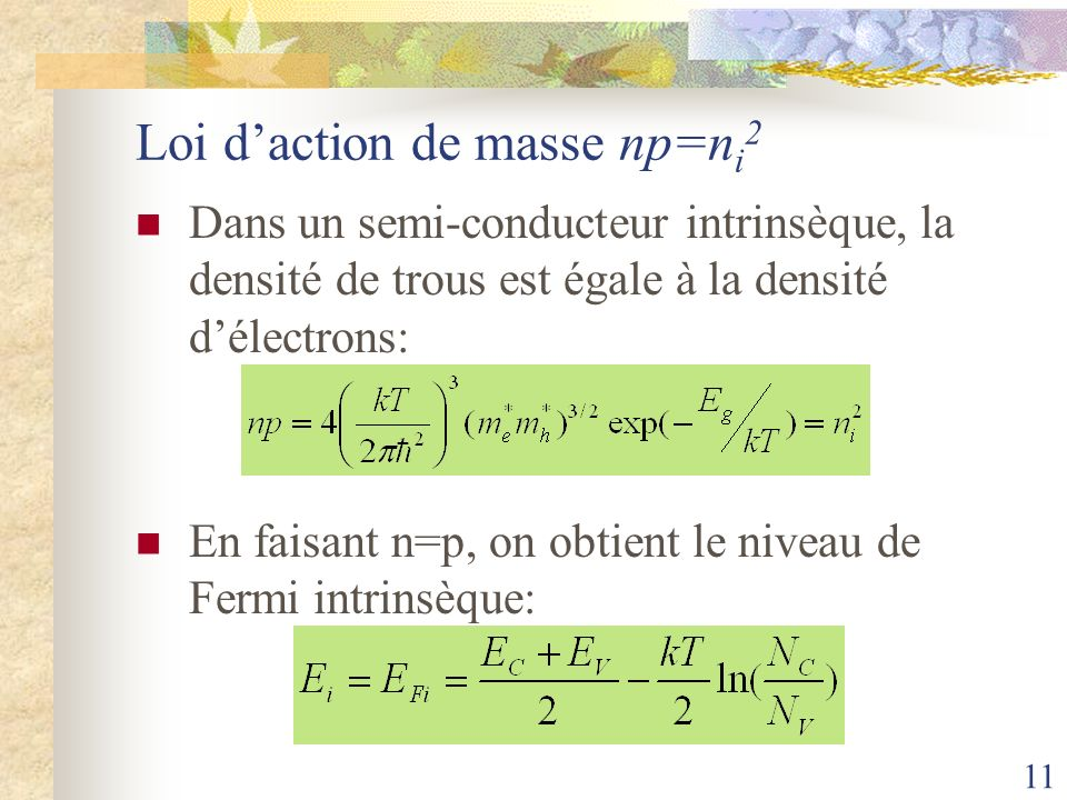 Loi d'action de masse np=ni2
