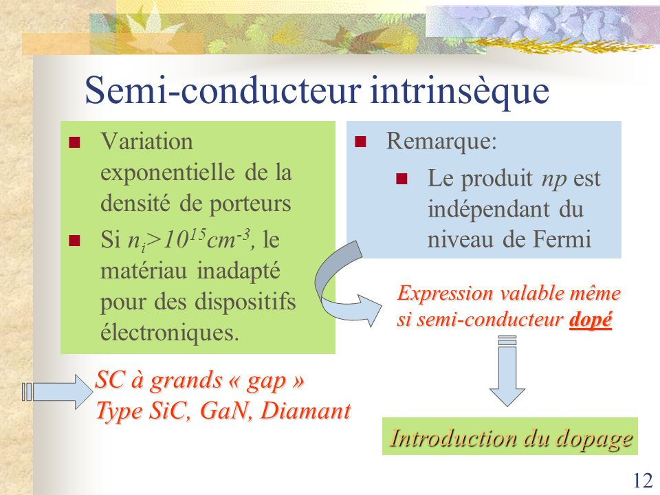 Semi-conducteur intrinsèque