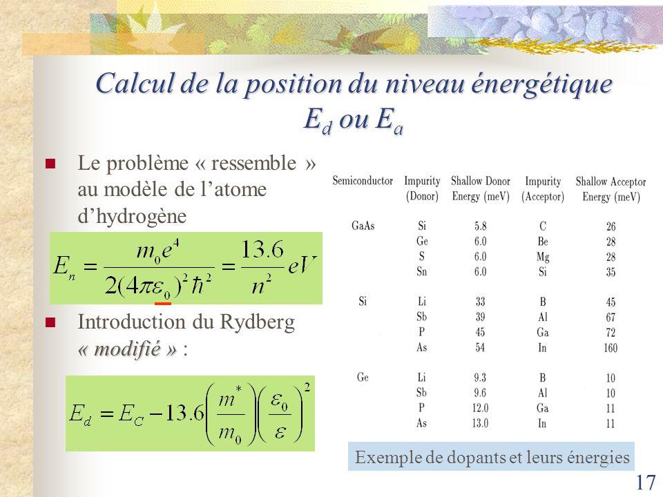 Calcul de la position du niveau énergétique Ed ou Ea