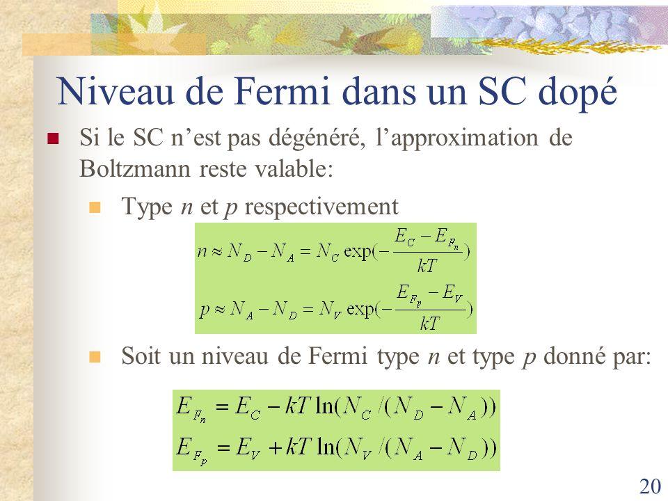 Niveau de Fermi dans un SC dopé