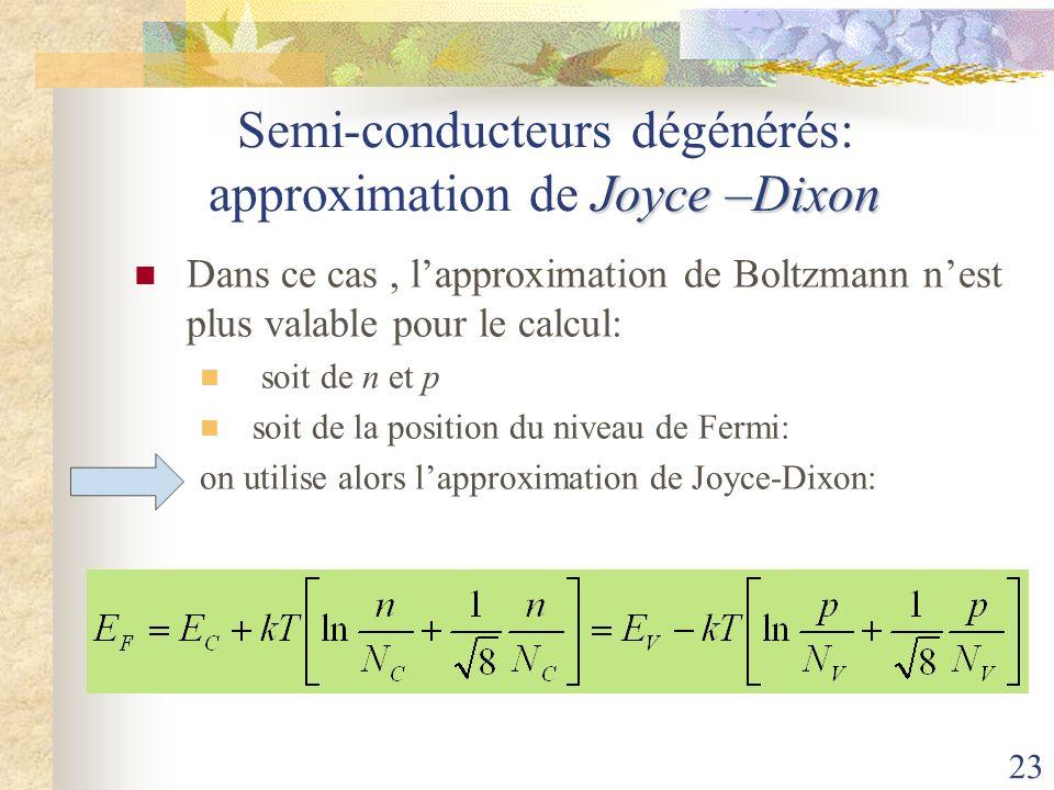 Semi-conducteurs dégénérés: approximation de Joyce –Dixon