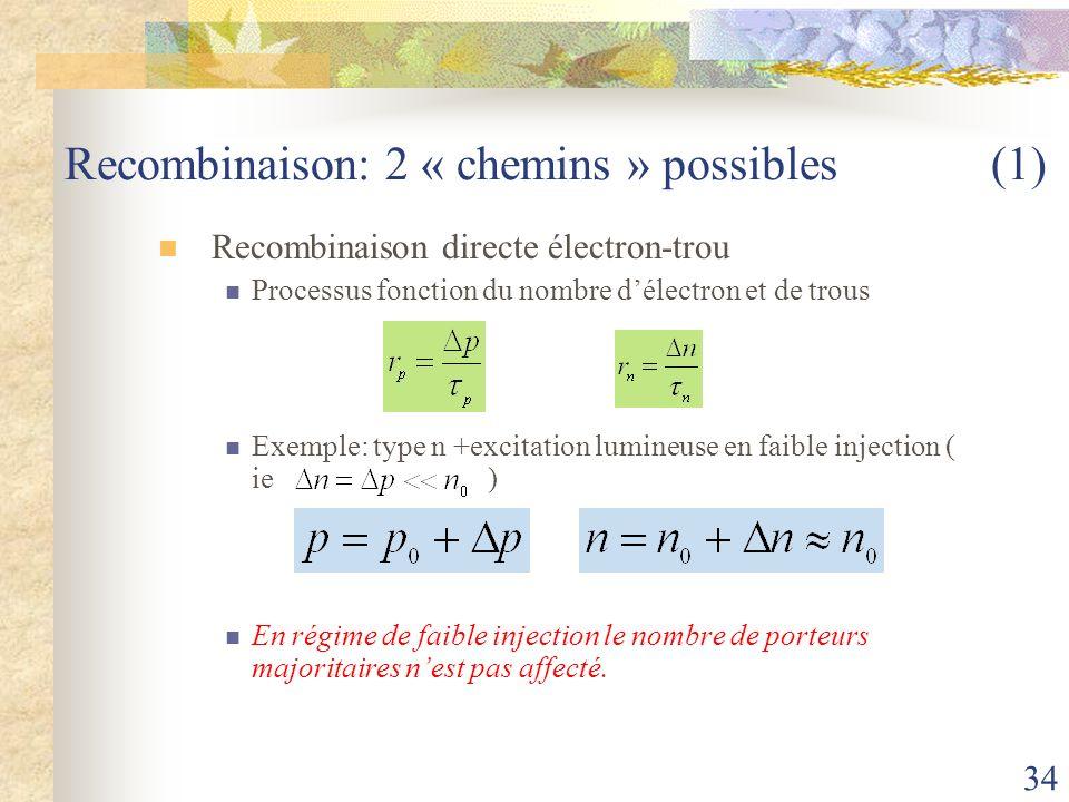 Recombinaison: 2 « chemins » possibles (1)