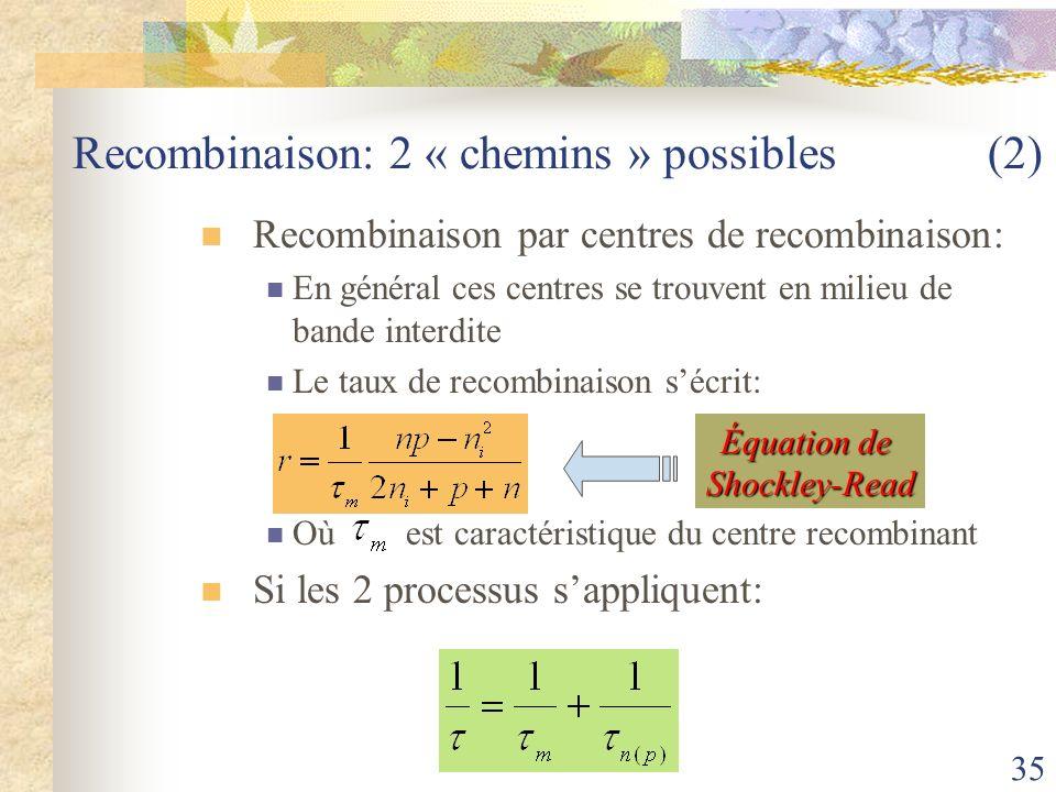 Recombinaison: 2 « chemins » possibles (2)