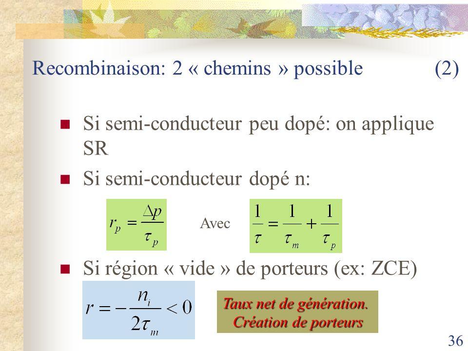 Recombinaison: 2 « chemins » possible (2)