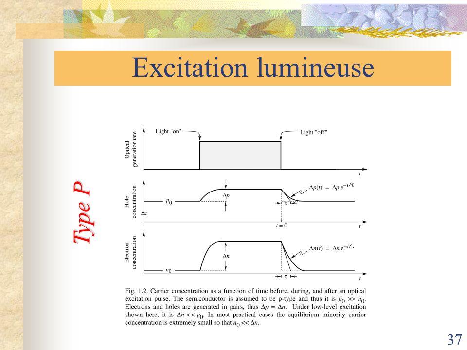 Excitation lumineuse Type P