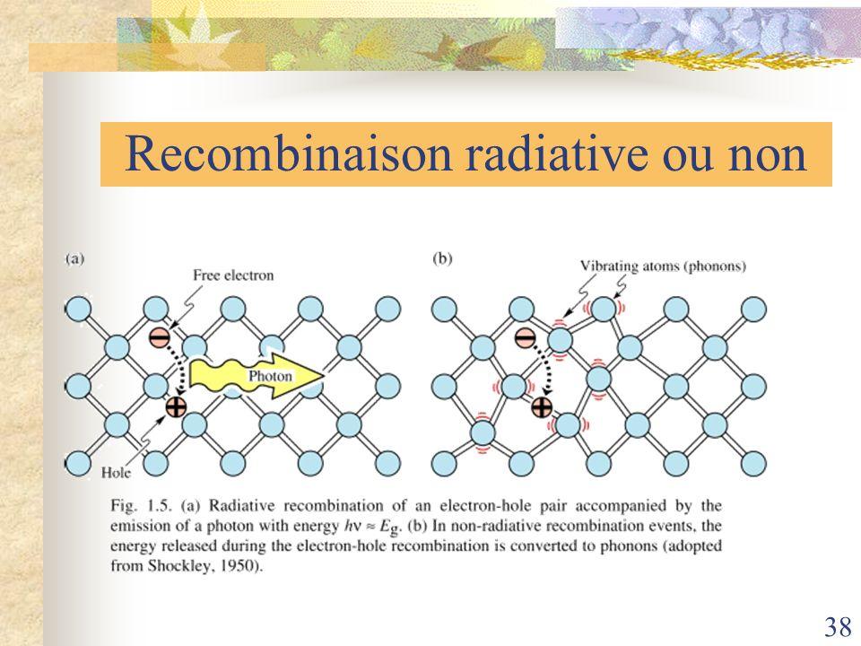 Recombinaison radiative ou non