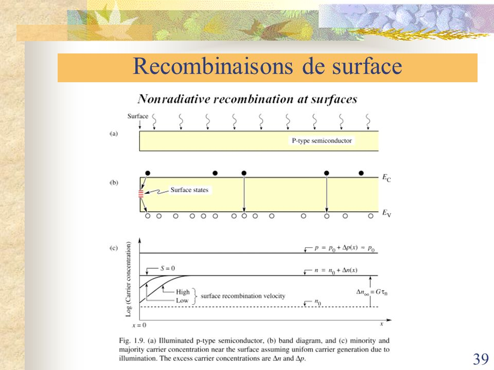 Recombinaisons de surface