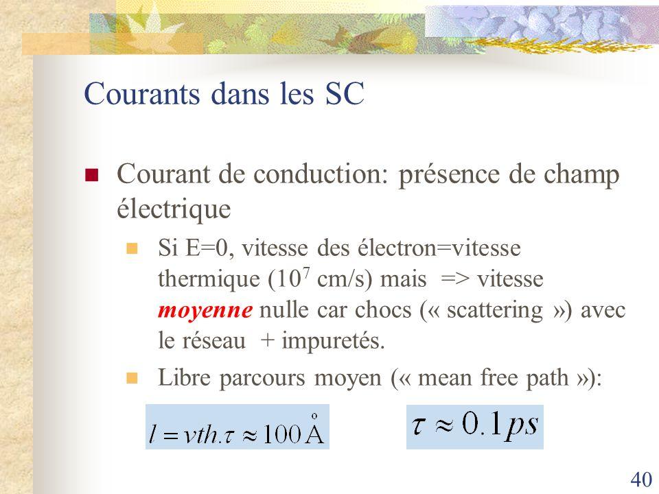 Courants dans les SC Courant de conduction: présence de champ électrique.