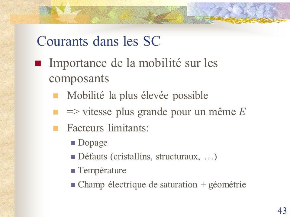 Courants dans les SC Importance de la mobilité sur les composants