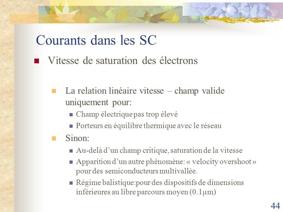 Courants dans les SC Vitesse de saturation des électrons
