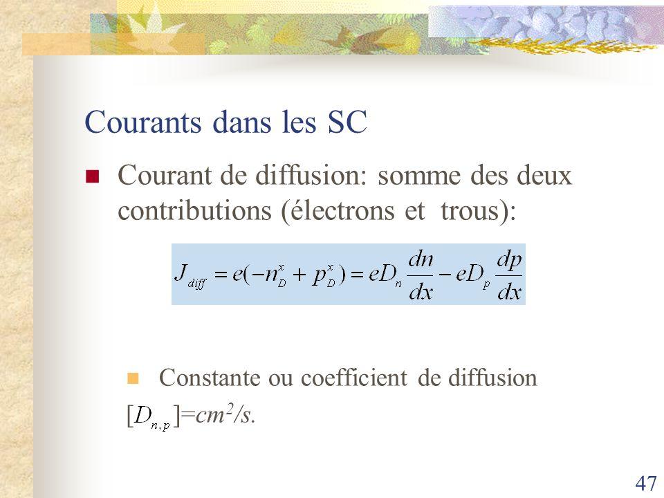 Courants dans les SC Courant de diffusion: somme des deux contributions (électrons et trous): Constante ou coefficient de diffusion.