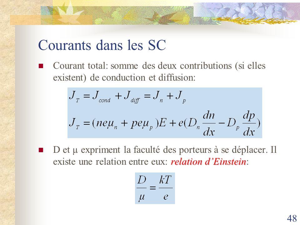 Courants dans les SC Courant total: somme des deux contributions (si elles existent) de conduction et diffusion: