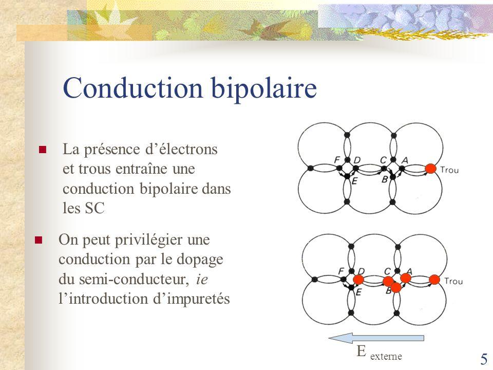 Conduction bipolaire La présence d'électrons et trous entraîne une conduction bipolaire dans les SC.