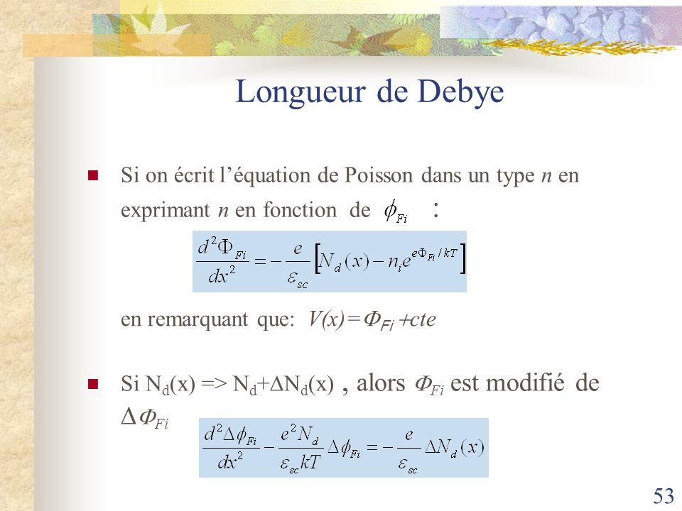 Longueur de Debye Si on écrit l'équation de Poisson dans un type n en exprimant n en fonction de :