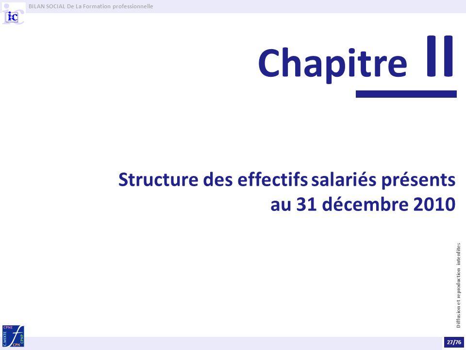 Chapitre II Structure des effectifs salariés présents au 31 décembre 2010