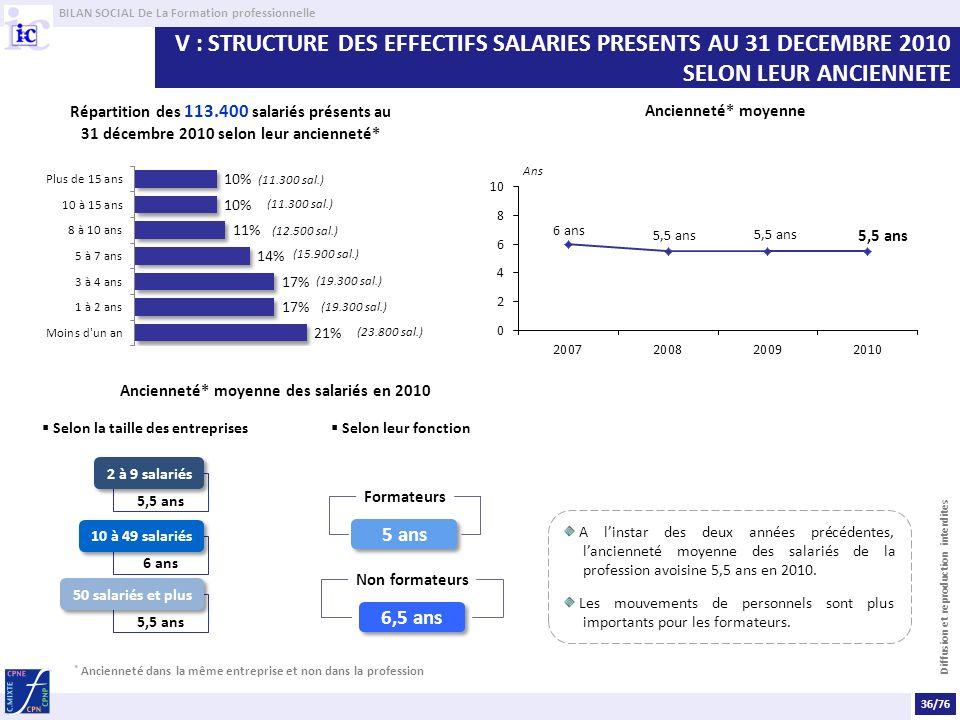 V : STRUCTURE DES EFFECTIFS SALARIES PRESENTS AU 31 DECEMBRE 2010 SELON LEUR ANCIENNETE