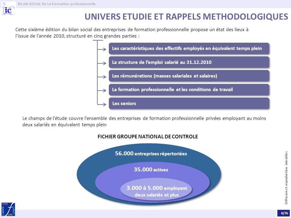 FICHIER GROUPE NATIONAL DE CONTROLE