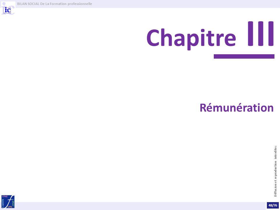 Chapitre III Rémunération