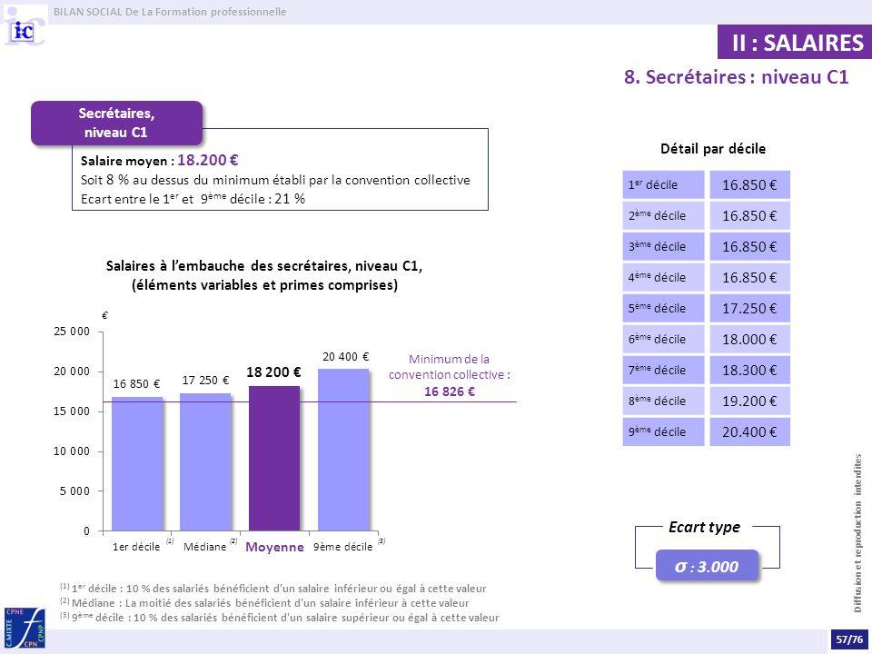II : SALAIRES 8. Secrétaires : niveau C1 σ : 3.000 Ecart type 16.850 €