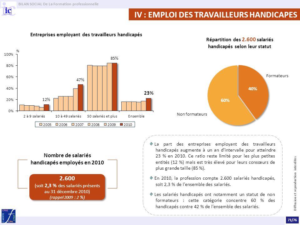 IV : EMPLOI DES TRAVAILLEURS HANDICAPES