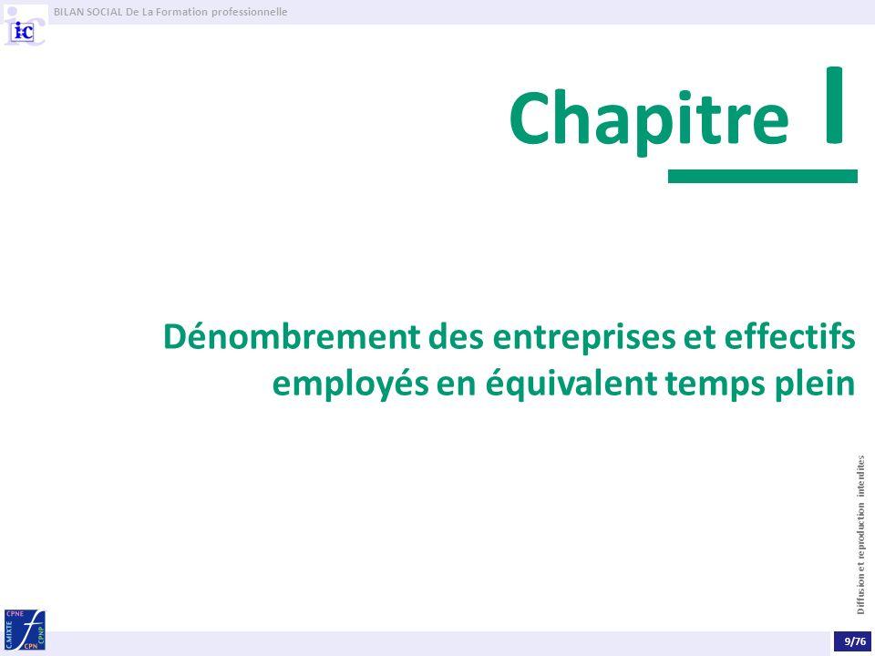 Chapitre I Dénombrement des entreprises et effectifs employés en équivalent temps plein