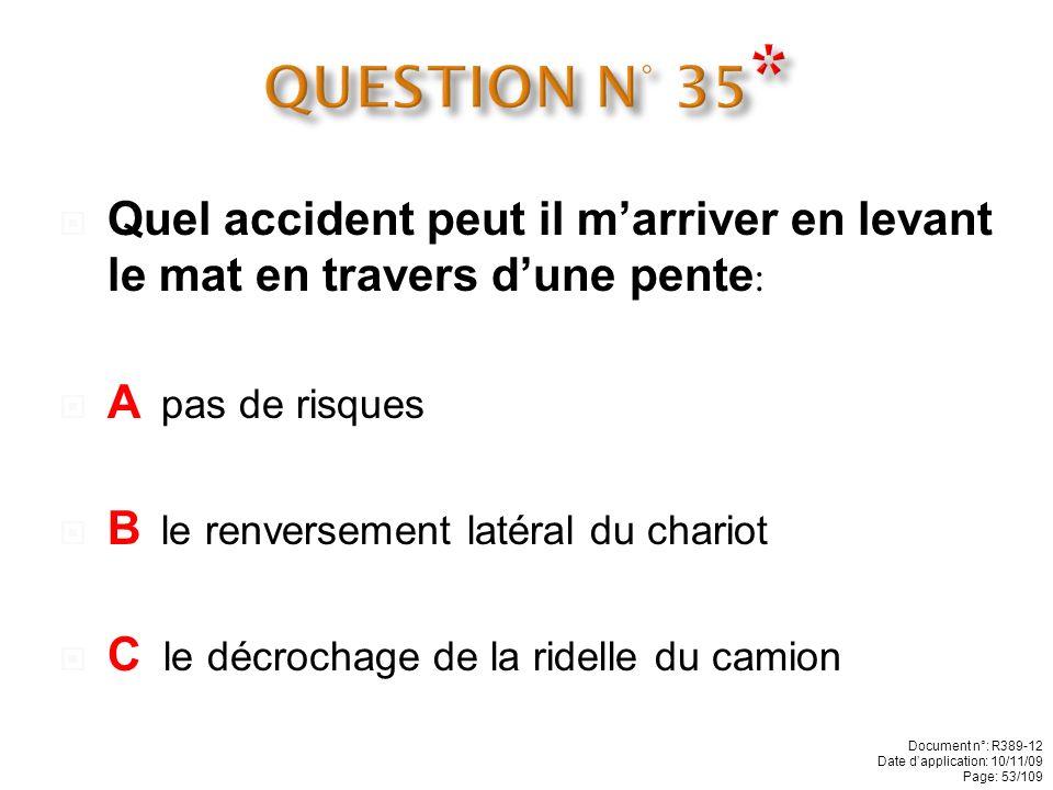 QUESTION N° 35* Quel accident peut il m'arriver en levant le mat en travers d'une pente: A pas de risques.