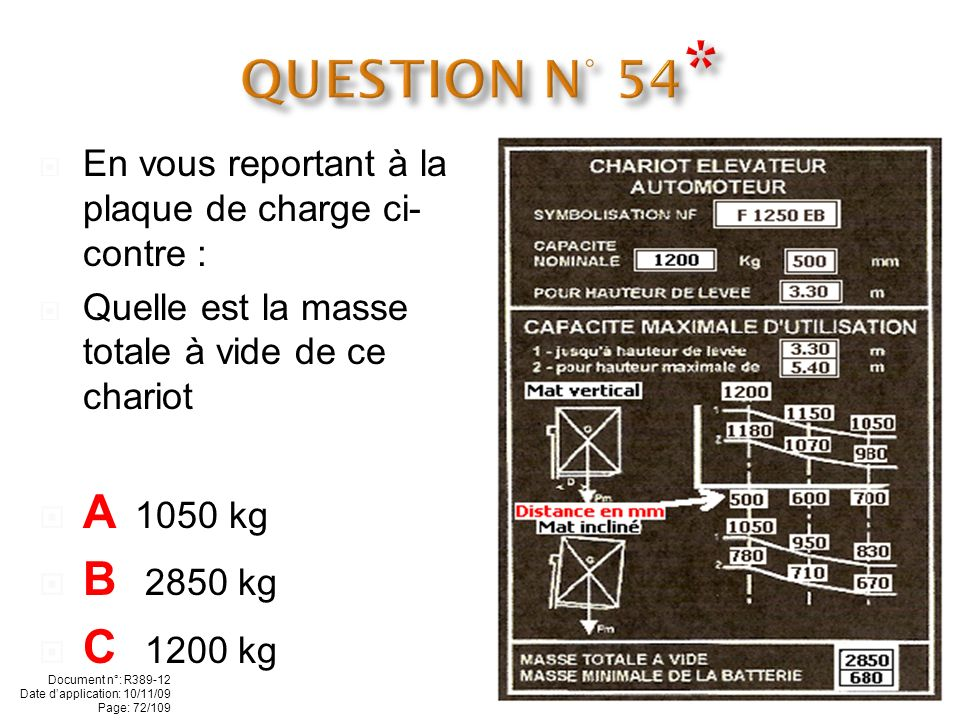 QUESTION N° 54* A 1050 kg B 2850 kg C 1200 kg