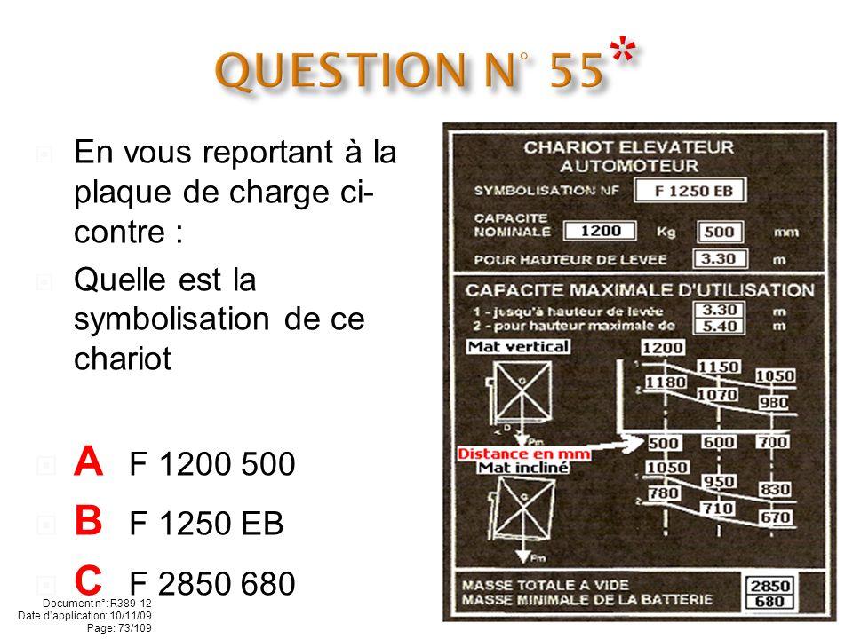 QUESTION N° 55* En vous reportant à la plaque de charge ci-contre : Quelle est la symbolisation de ce chariot.