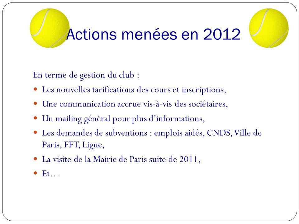 Actions menées en 2012 En terme de gestion du club :