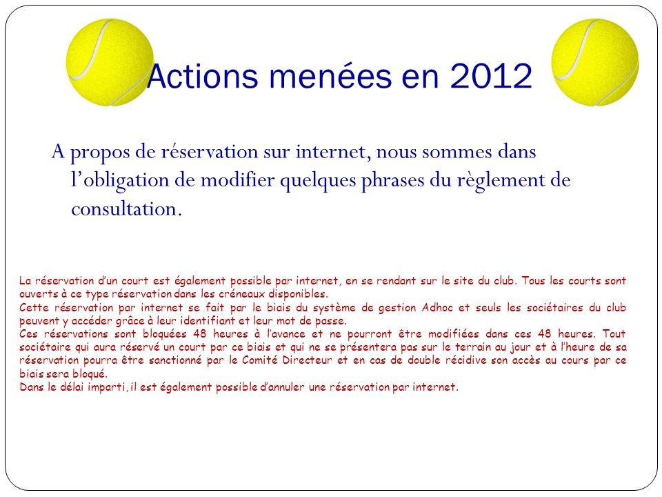 Actions menées en 2012