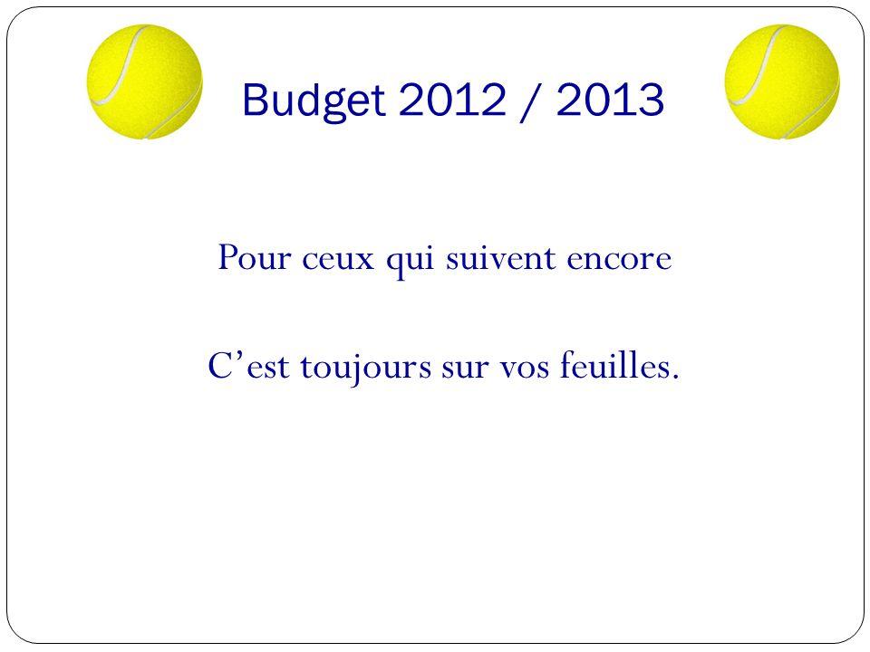 Budget 2012 / 2013 Pour ceux qui suivent encore